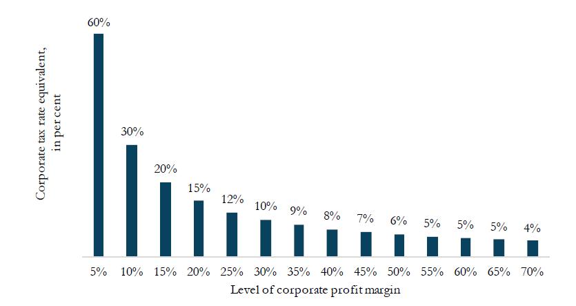 Graph PDF
