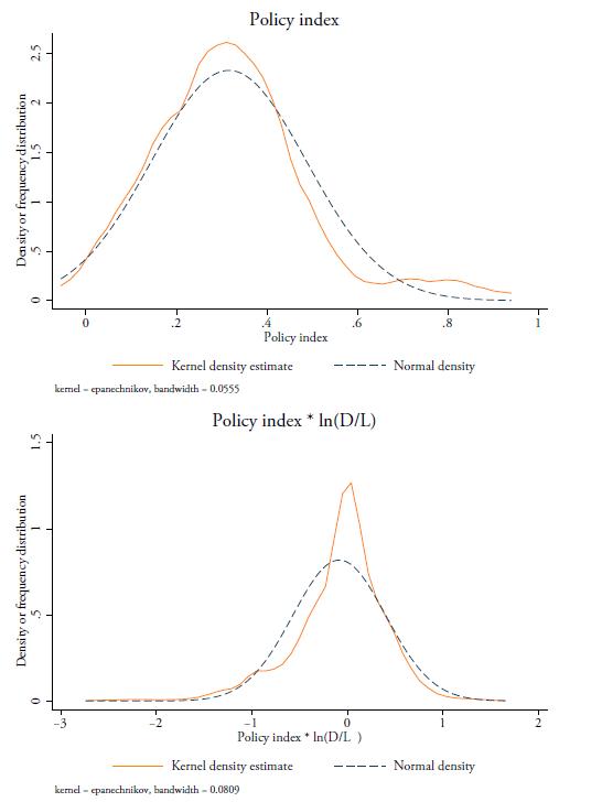 Figure A2.2