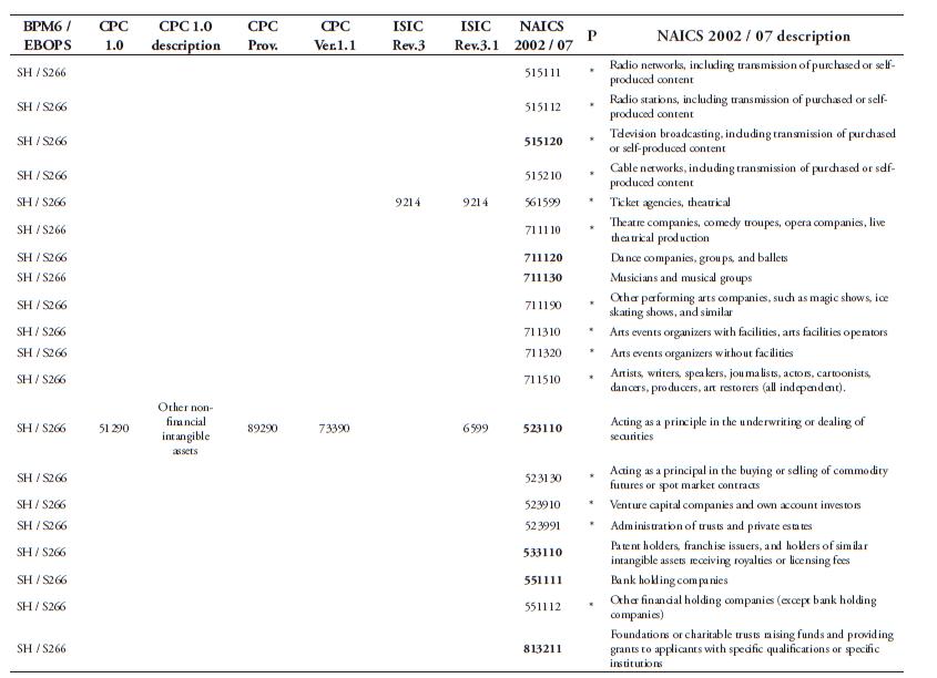 table A 1.1 -2