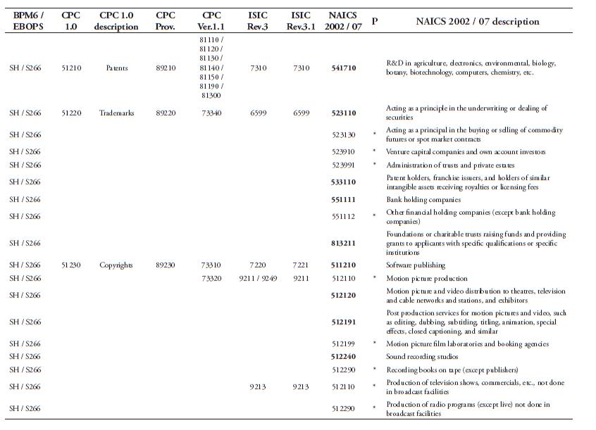 table A1.1